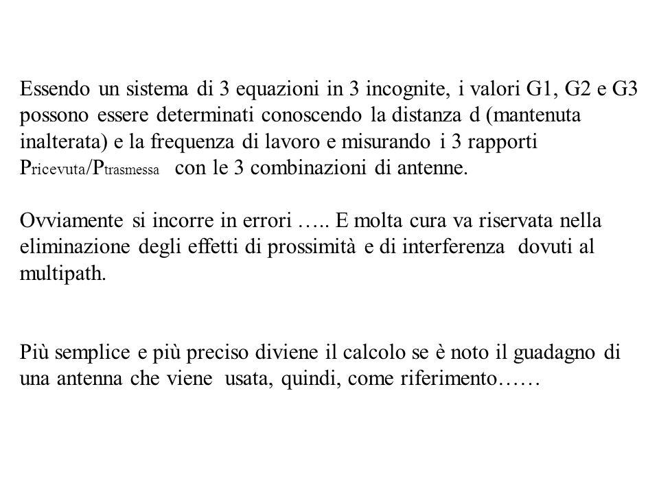 Essendo un sistema di 3 equazioni in 3 incognite, i valori G1, G2 e G3 possono essere determinati conoscendo la distanza d (mantenuta inalterata) e la frequenza di lavoro e misurando i 3 rapporti P ricevuta /P trasmessa con le 3 combinazioni di antenne.