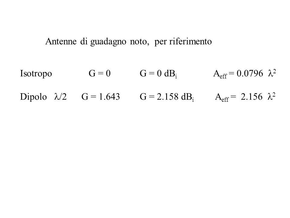 Antenne di guadagno noto, per riferimento Isotropo G = 0 G = 0 dB i A eff = 0.0796  Dipolo /2 G = 1.643 G = 2.158 dB i A eff = 2.156 