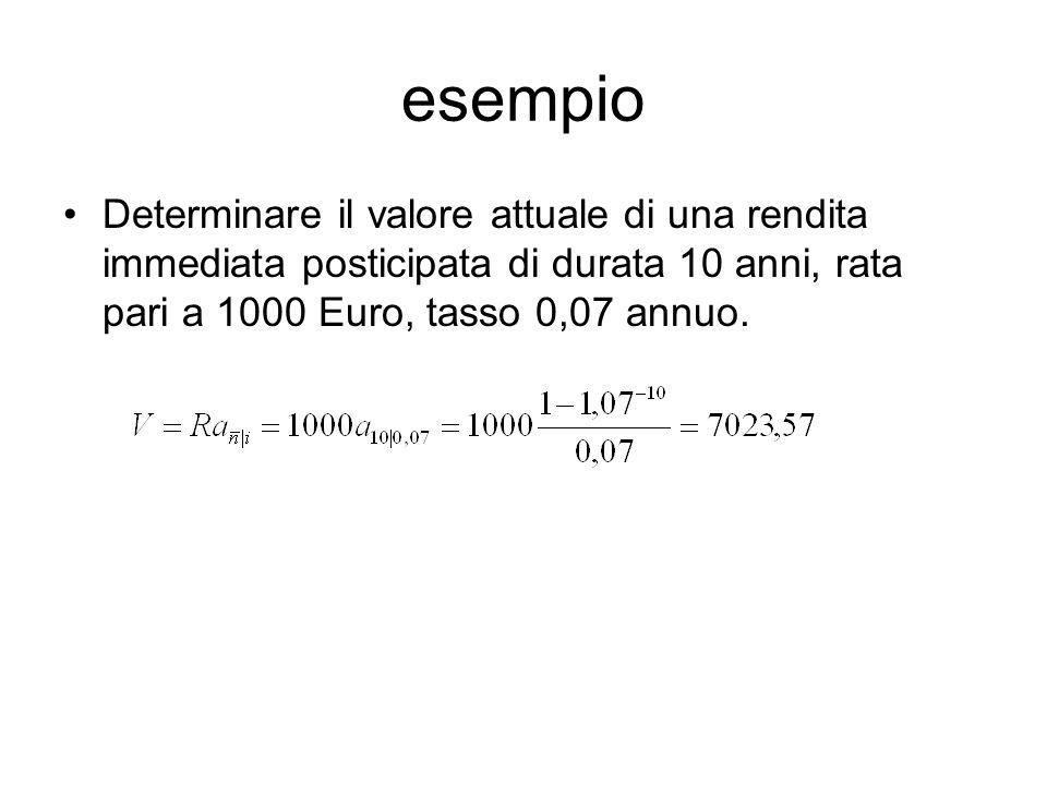 esempio Determinare il valore attuale di una rendita immediata posticipata di durata 10 anni, rata pari a 1000 Euro, tasso 0,07 annuo.