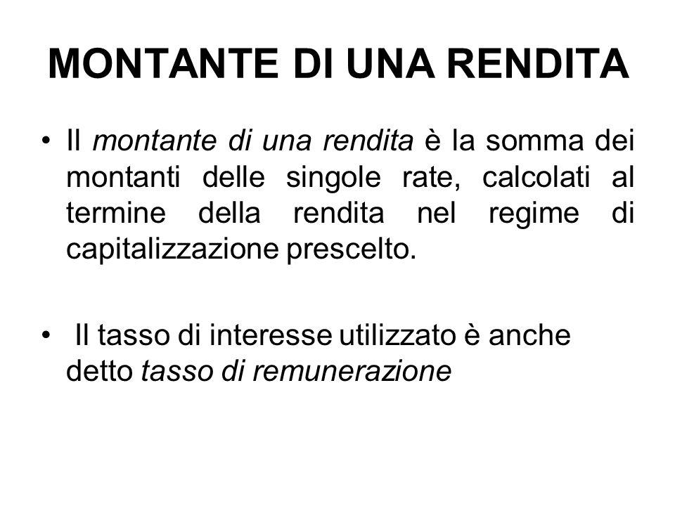 MONTANTE DI UNA RENDITA Il montante di una rendita è la somma dei montanti delle singole rate, calcolati al termine della rendita nel regime di capitalizzazione prescelto.