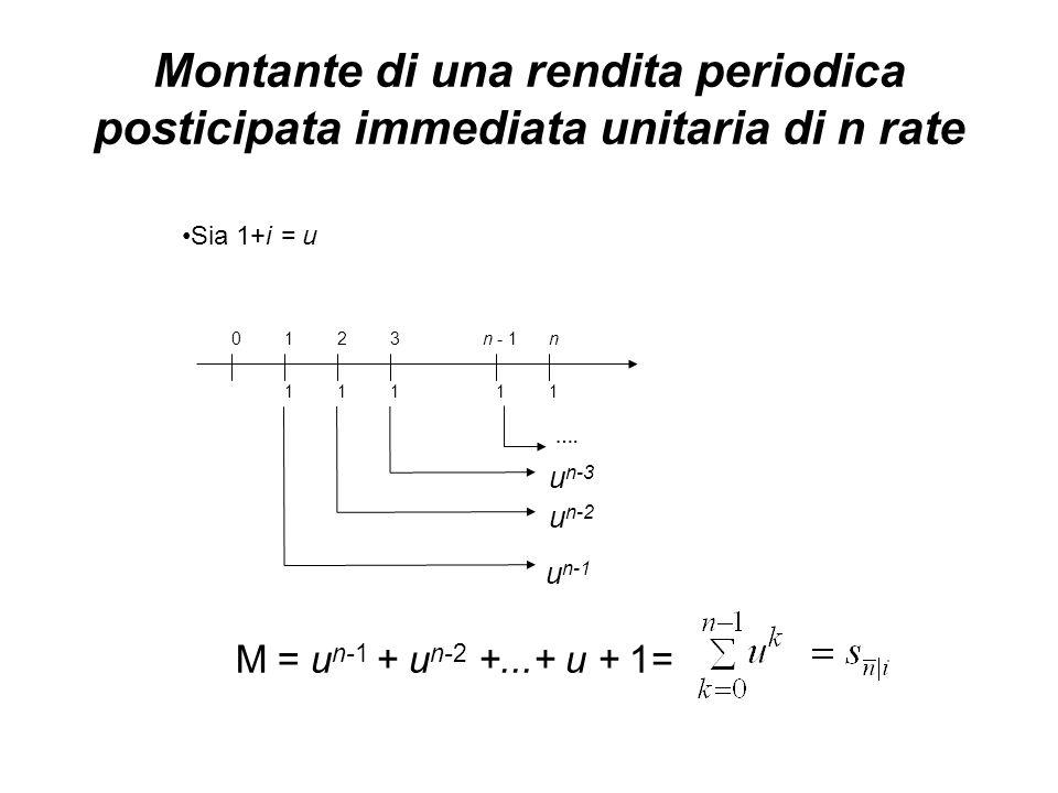 Montante di una rendita periodica posticipata immediata unitaria di n rate u n-3 u n-2 u n-1 1 n - 1123n0 1111 ….
