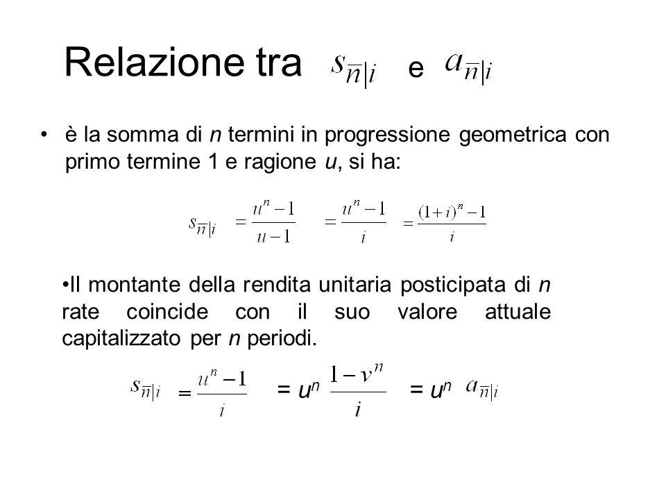 Relazione tra è la somma di n termini in progressione geometrica con primo termine 1 e ragione u, si ha: = u n Il montante della rendita unitaria posticipata di n rate coincide con il suo valore attuale capitalizzato per n periodi.