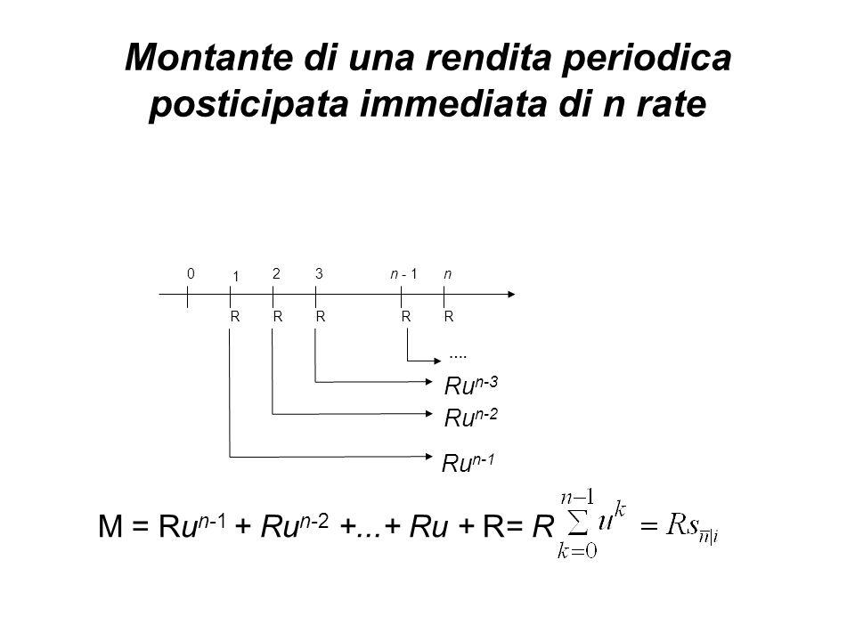 Montante di una rendita periodica posticipata immediata di n rate R n - 1 1 23n0 RRRR Ru n-3 Ru n-2 ….