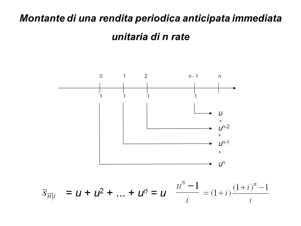 Montante di una rendita periodica anticipata immediata unitaria di n rate 1 n - 101 2n + 111 u u n-2 u n-1 unun + + = u + u 2 +...