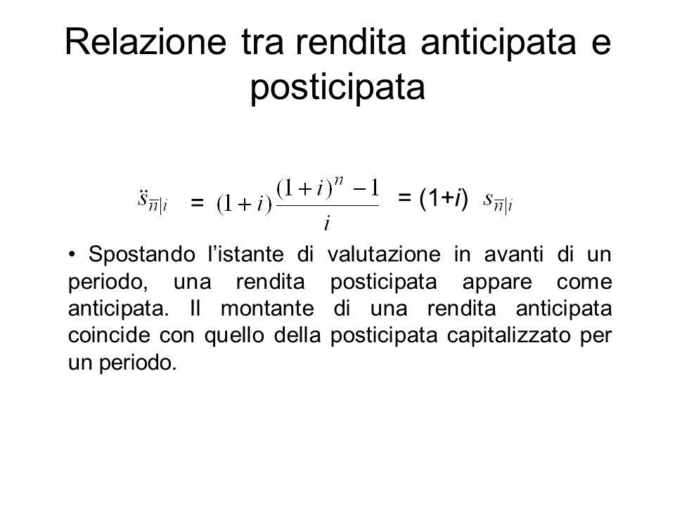 Relazione tra rendita anticipata e posticipata = = (1+i) Spostando l'istante di valutazione in avanti di un periodo, una rendita posticipata appare come anticipata.