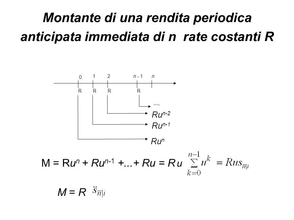 Montante di una rendita periodica anticipata immediata di n rate costanti R M = R R n - 1 0 12n RRR Ru n-2 Ru n-1 ….