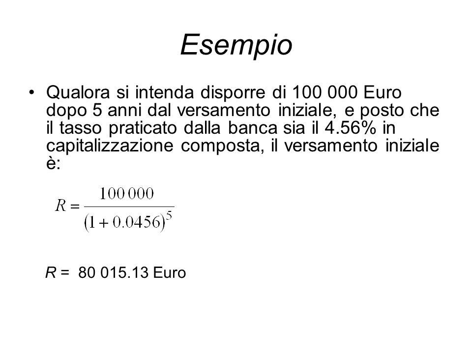 Esempio Qualora si intenda disporre di 100 000 Euro dopo 5 anni dal versamento iniziale, e posto che il tasso praticato dalla banca sia il 4.56% in capitalizzazione composta, il versamento iniziale è: R = 80 015.13 Euro