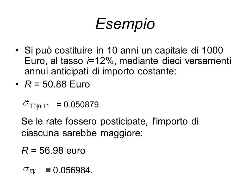 Esempio Si può costituire in 10 anni un capitale di 1000 Euro, al tasso i=12%, mediante dieci versamenti annui anticipati di importo costante: R = 50.88 Euro = 0.050879.
