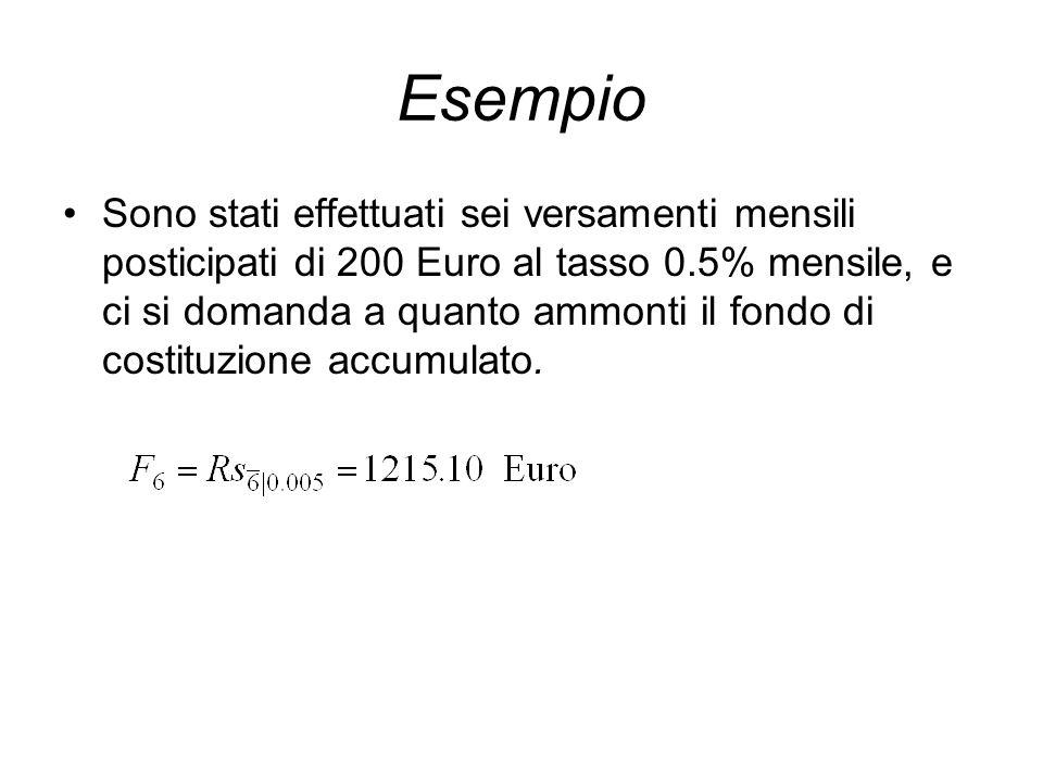 Esempio Sono stati effettuati sei versamenti mensili posticipati di 200 Euro al tasso 0.5% mensile, e ci si domanda a quanto ammonti il fondo di costituzione accumulato.