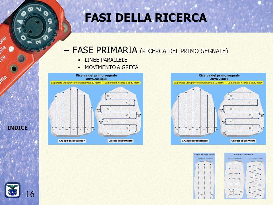 16 INDICE FASI DELLA RICERCA –FASE PRIMARIA (RICERCA DEL PRIMO SEGNALE) LINEE PARALLELE MOVIMENTO A GRECA