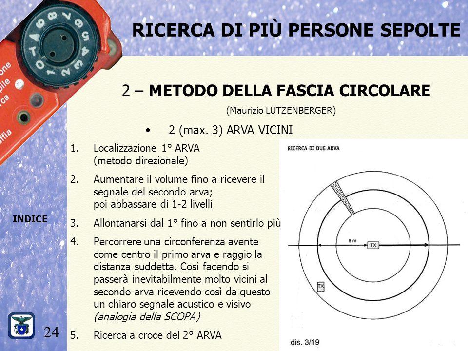 24 INDICE RICERCA DI PIÙ PERSONE SEPOLTE 2 – METODO DELLA FASCIA CIRCOLARE (Maurizio LUTZENBERGER) 2 (max.