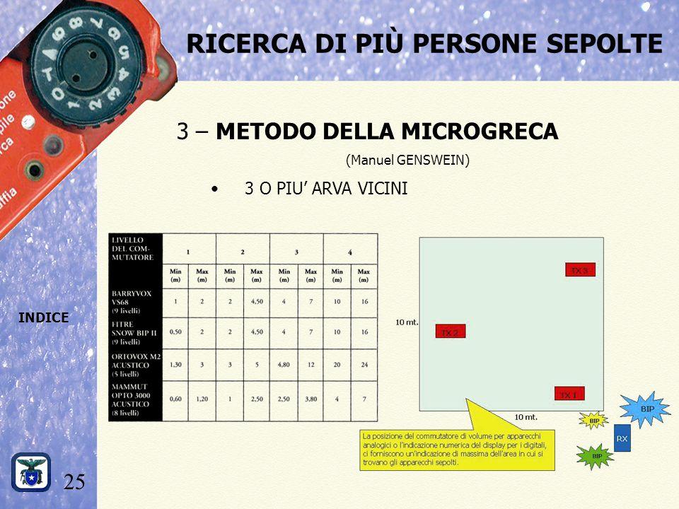 25 INDICE RICERCA DI PIÙ PERSONE SEPOLTE 3 – METODO DELLA MICROGRECA (Manuel GENSWEIN) 3 O PIU' ARVA VICINI