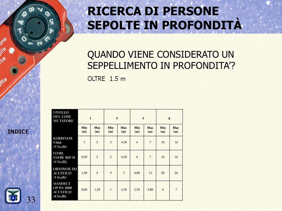 33 INDICE RICERCA DI PERSONE SEPOLTE IN PROFONDITÀ QUANDO VIENE CONSIDERATO UN SEPPELLIMENTO IN PROFONDITA'.