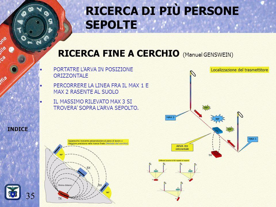 35 INDICE RICERCA DI PIÙ PERSONE SEPOLTE RICERCA FINE A CERCHIO (Manuel GENSWEIN) PORTATRE L'ARVA IN POSIZIONE ORIZZONTALE PERCORRERE LA LINEA FRA IL MAX 1 E MAX 2 RASENTE AL SUOLO IL MASSIMO RILEVATO MAX 3 SI TROVERA' SOPRA L'ARVA SEPOLTO.