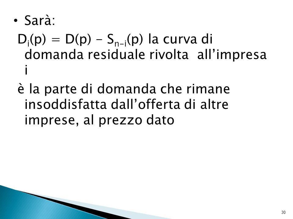 30 Sarà: D i (p) = D(p) - S n-i (p) la curva di domanda residuale rivolta all'impresa i è la parte di domanda che rimane insoddisfatta dall'offerta di