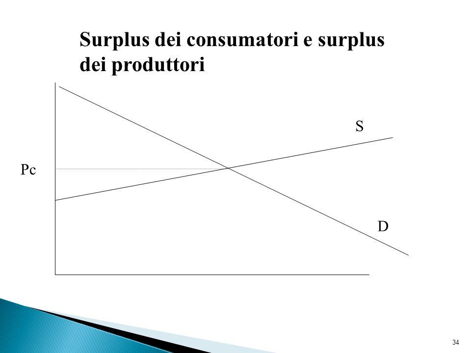 34 Surplus dei consumatori e surplus dei produttori D S Pc