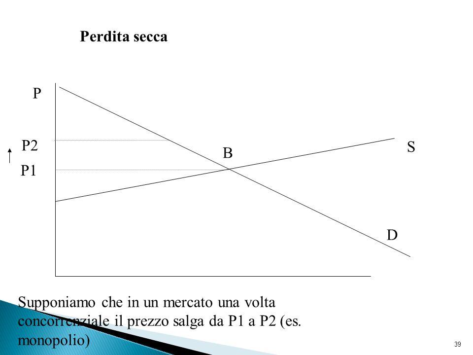 39 Perdita secca D S P1 P B P2 Supponiamo che in un mercato una volta concorrenziale il prezzo salga da P1 a P2 (es. monopolio)