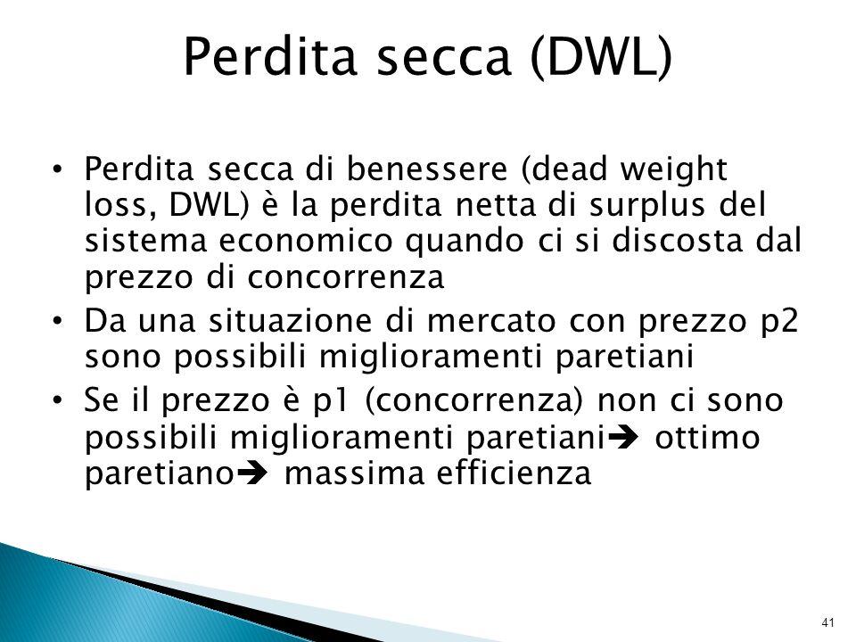 41 Perdita secca (DWL) Perdita secca di benessere (dead weight loss, DWL) è la perdita netta di surplus del sistema economico quando ci si discosta da
