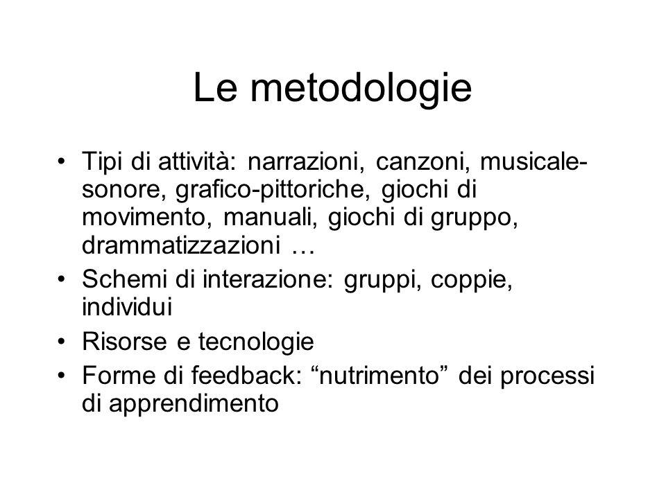 Le metodologie Tipi di attività: narrazioni, canzoni, musicale- sonore, grafico-pittoriche, giochi di movimento, manuali, giochi di gruppo, drammatizz