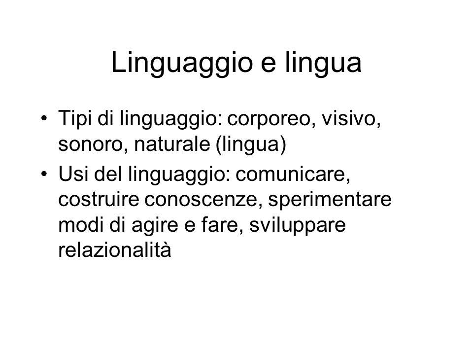 Linguaggio e lingua Tipi di linguaggio: corporeo, visivo, sonoro, naturale (lingua) Usi del linguaggio: comunicare, costruire conoscenze, sperimentare