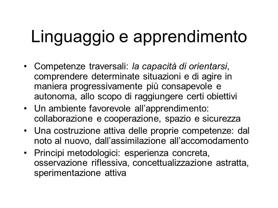 Linguaggio e apprendimento Competenze traversali: la capacità di orientarsi, comprendere determinate situazioni e di agire in maniera progressivamente