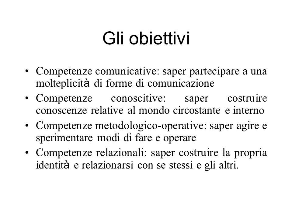 Gli obiettivi Competenze comunicative: saper partecipare a una molteplicit à di forme di comunicazione Competenze conoscitive: saper costruire conosce