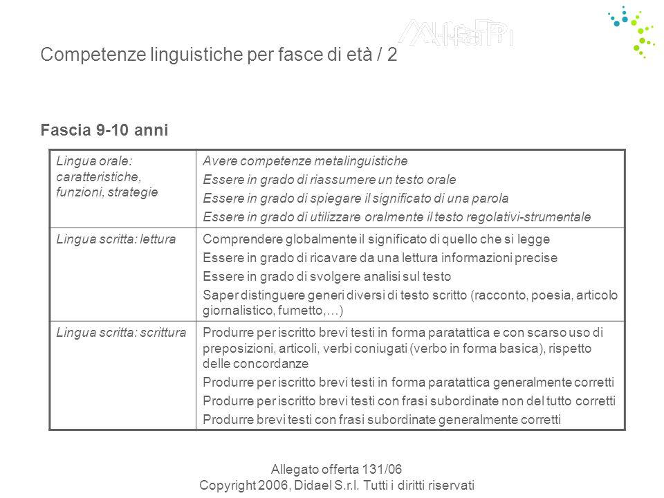 Allegato offerta 131/06 Copyright 2006, Didael S.r.l.