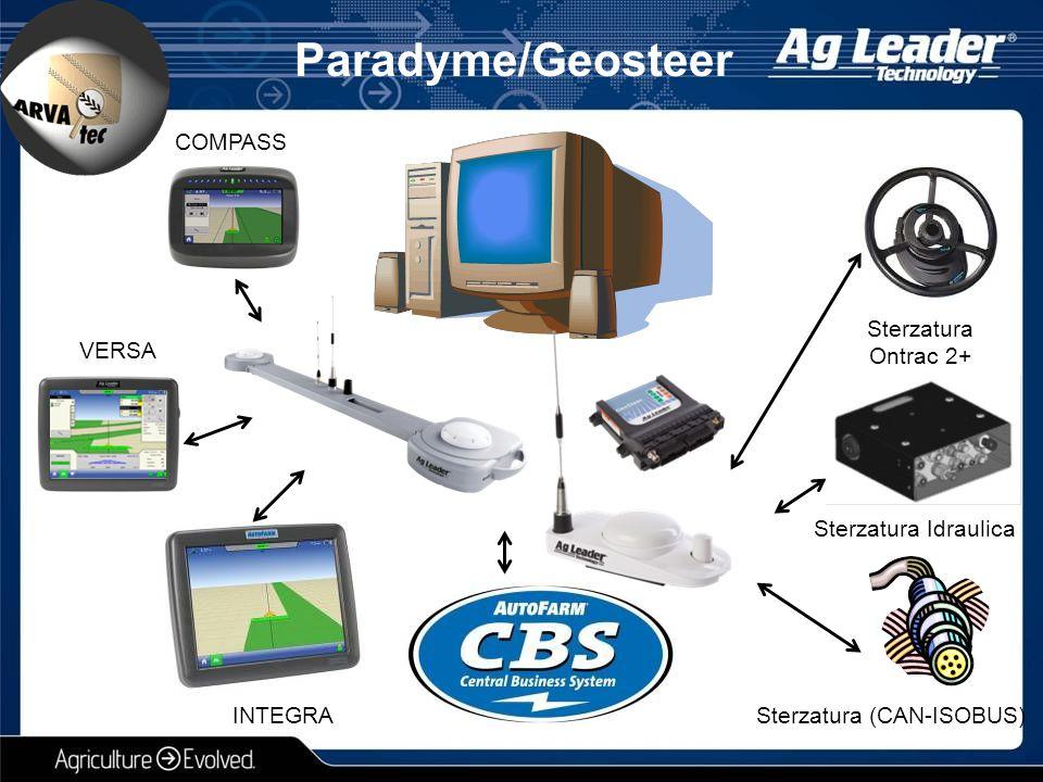INTEGRA Sterzatura Ontrac 2+ Sterzatura Idraulica Sterzatura (CAN-ISOBUS) Paradyme/Geosteer VERSA COMPASS