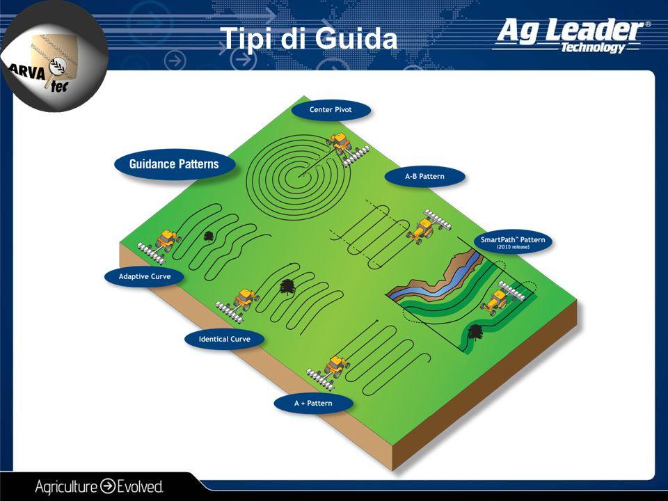 Tipi di Guida