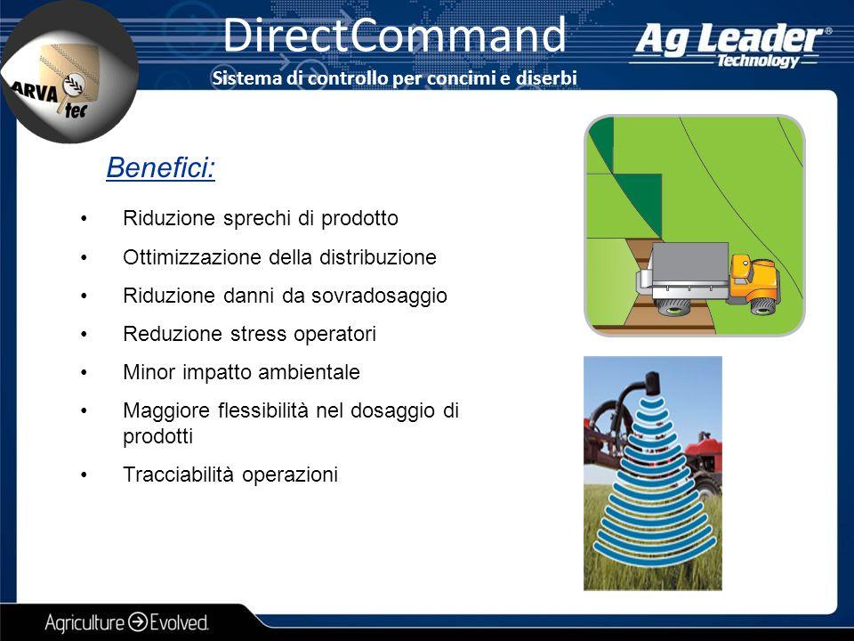 DirectCommand Sistema di controllo per concimi e diserbi Riduzione sprechi di prodotto Ottimizzazione della distribuzione Riduzione danni da sovradosa