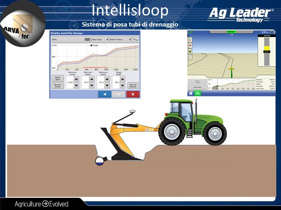 Intellisloop Sistema di posa tubi di drenaggio