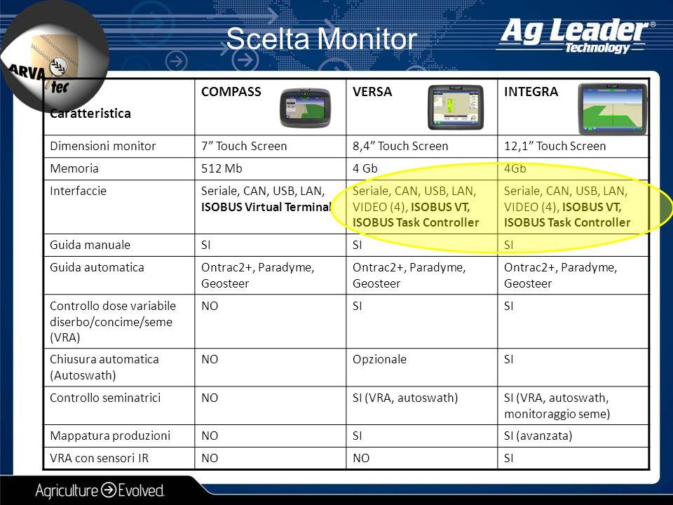"Caratteristica COMPASSVERSAINTEGRA Dimensioni monitor7"" Touch Screen8,4"" Touch Screen12,1"" Touch Screen Memoria512 Mb4 Gb InterfaccieSeriale, CAN, USB"