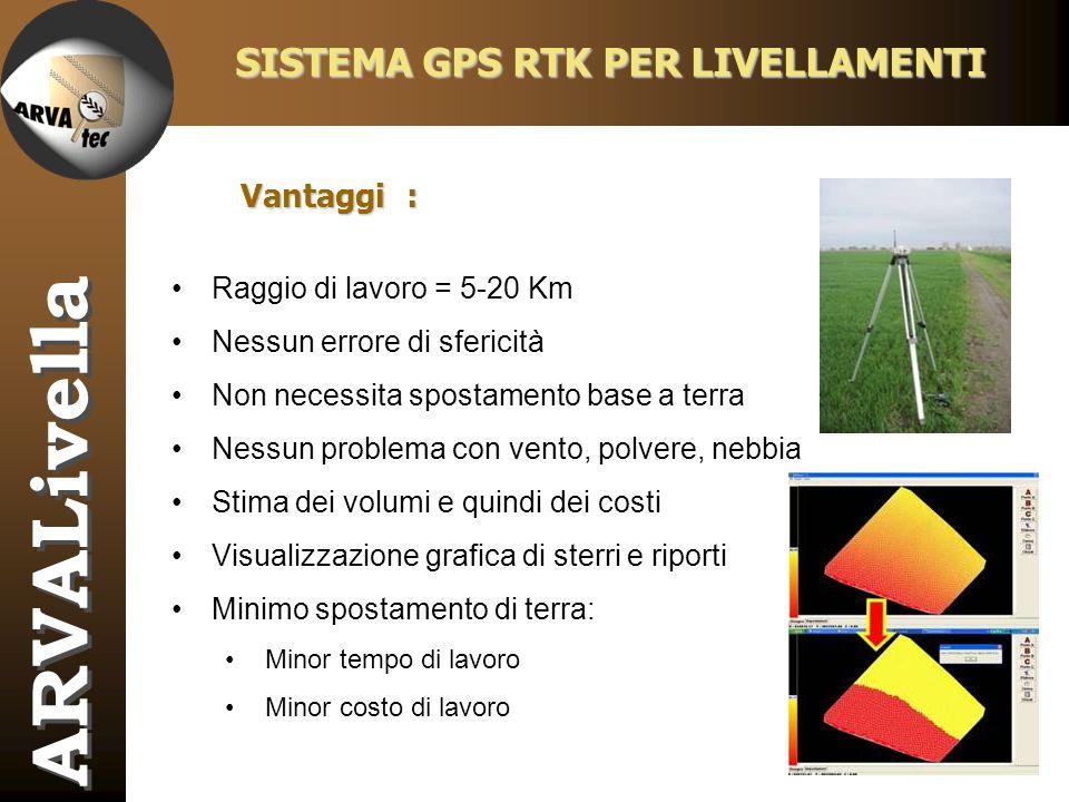 SISTEMA GPS RTK PER LIVELLAMENTI ARVALivella Vantaggi : Raggio di lavoro = 5-20 Km Nessun errore di sfericità Non necessita spostamento base a terra N
