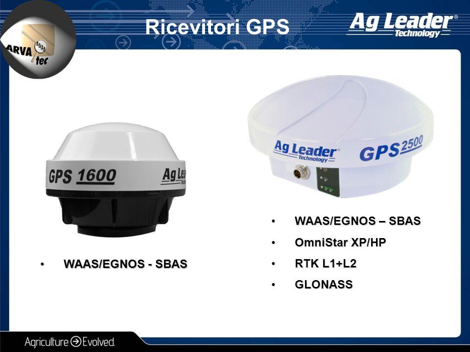 Ricevitori GPS WAAS/EGNOS - SBASWAAS/EGNOS - SBAS WAAS/EGNOS – SBASWAAS/EGNOS – SBAS OmniStar XP/HPOmniStar XP/HP RTK L1+L2RTK L1+L2 GLONASSGLONASS