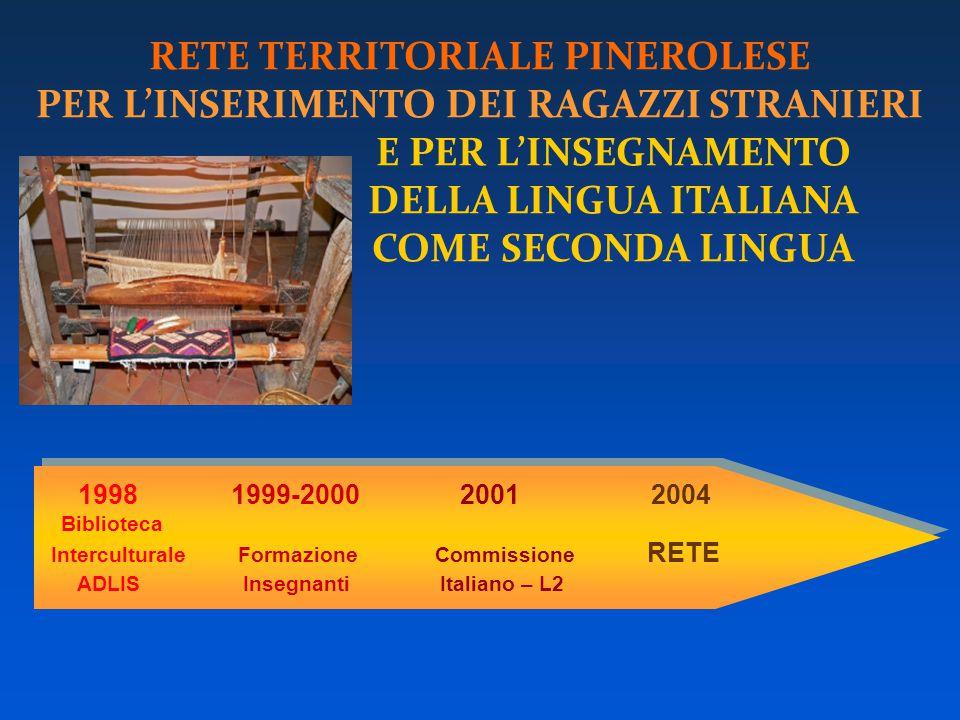RETE TERRITORIALE PINEROLESE PER L'INSERIMENTO DEI RAGAZZI STRANIERI E PER L'INSEGNAMENTO DELLA LINGUA ITALIANA COME SECONDA LINGUA 1998 1999-2000 2001 2004 Biblioteca Interculturale Formazione Commissione RETE ADLIS Insegnanti Italiano – L2