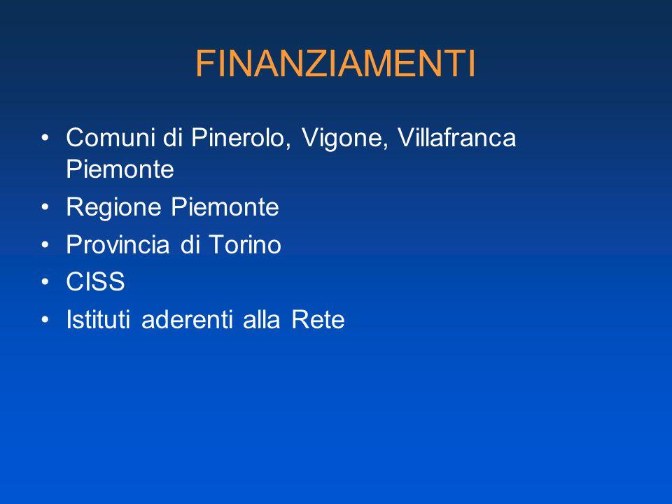 FINANZIAMENTI Comuni di Pinerolo, Vigone, Villafranca Piemonte Regione Piemonte Provincia di Torino CISS Istituti aderenti alla Rete