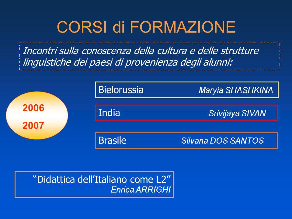 CORSI di FORMAZIONE 2006 2007 Didattica dell'Italiano come L2 Enrica ARRIGHI Incontri sulla conoscenza della cultura e delle strutture linguistiche dei paesi di provenienza degli alunni: Brasile Silvana DOS SANTOS India Srivijaya SIVAN Bielorussia Maryia SHASHKINA