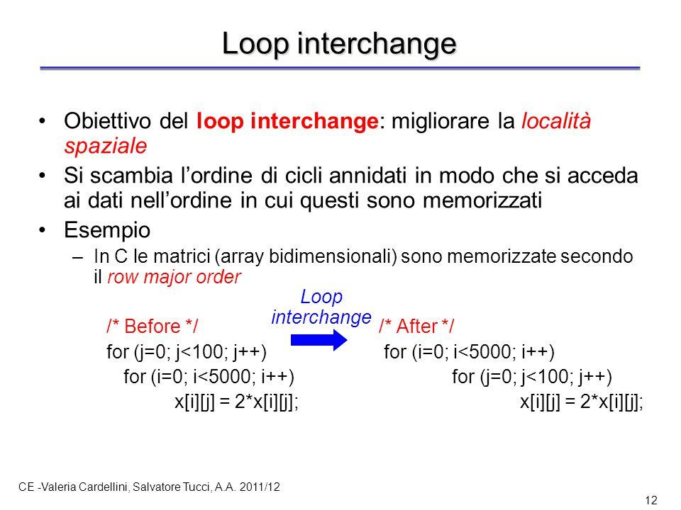 CE -Valeria Cardellini, Salvatore Tucci, A.A. 2011/12 12 Loop interchange Obiettivo del loop interchange: migliorare la località spaziale Si scambia l