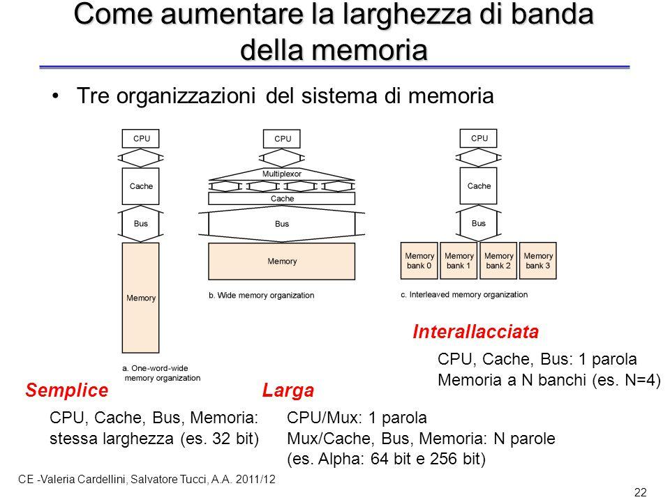 CE -Valeria Cardellini, Salvatore Tucci, A.A. 2011/12 22 Come aumentare la larghezza di banda della memoria Tre organizzazioni del sistema di memoria