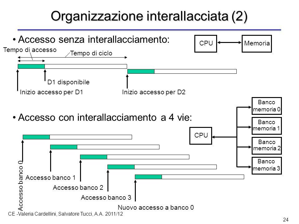 CE -Valeria Cardellini, Salvatore Tucci, A.A. 2011/12 24 Organizzazione interallacciata (2) Accesso senza interallacciamento: Inizio accesso per D1 CP