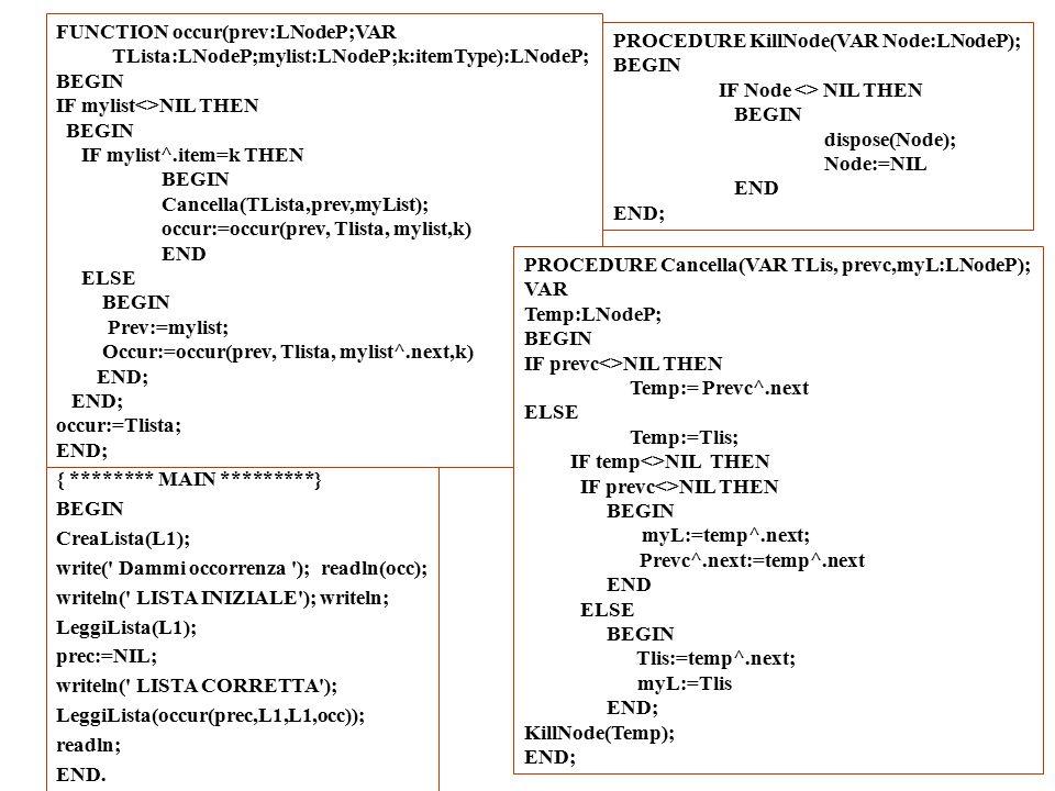 { ******** MAIN *********} BEGIN CreaLista(L1); write( Dammi occorrenza ); readln(occ); writeln( LISTA INIZIALE ); writeln; LeggiLista(L1); prec:=NIL; writeln( LISTA CORRETTA ); LeggiLista(occur(prec,L1,L1,occ)); readln; END.