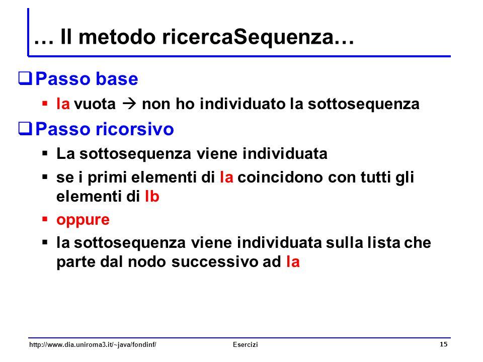 15 http://www.dia.uniroma3.it/~java/fondinf/Esercizi … Il metodo ricercaSequenza…  Passo base  la vuota  non ho individuato la sottosequenza  Pass