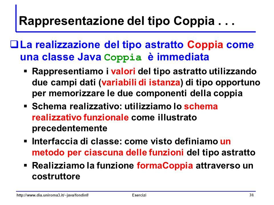 31 http://www.dia.uniroma3.it/~java/fondinf/Esercizi Rappresentazione del tipo Coppia...  La realizzazione del tipo astratto Coppia come una classe J