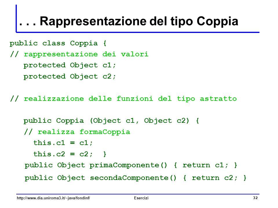 32 http://www.dia.uniroma3.it/~java/fondinf/Esercizi... Rappresentazione del tipo Coppia public class Coppia { // rappresentazione dei valori protecte
