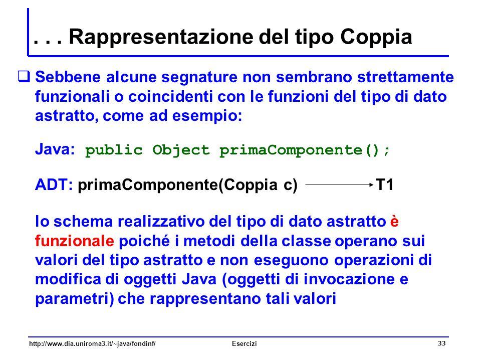 33 http://www.dia.uniroma3.it/~java/fondinf/Esercizi... Rappresentazione del tipo Coppia  Sebbene alcune segnature non sembrano strettamente funziona