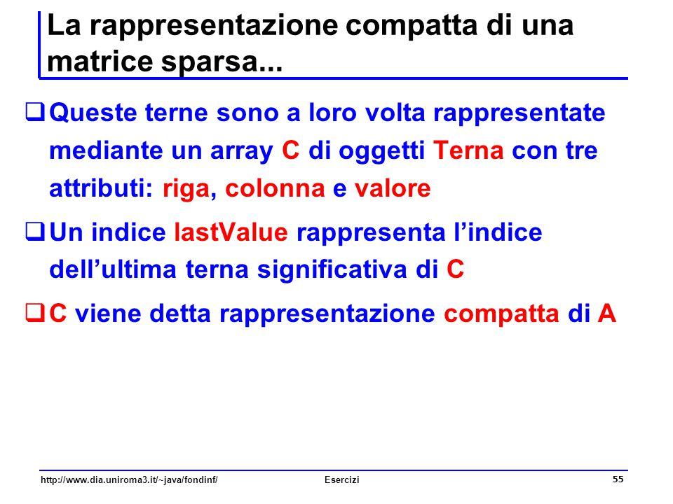 55 http://www.dia.uniroma3.it/~java/fondinf/Esercizi La rappresentazione compatta di una matrice sparsa...  Queste terne sono a loro volta rappresent