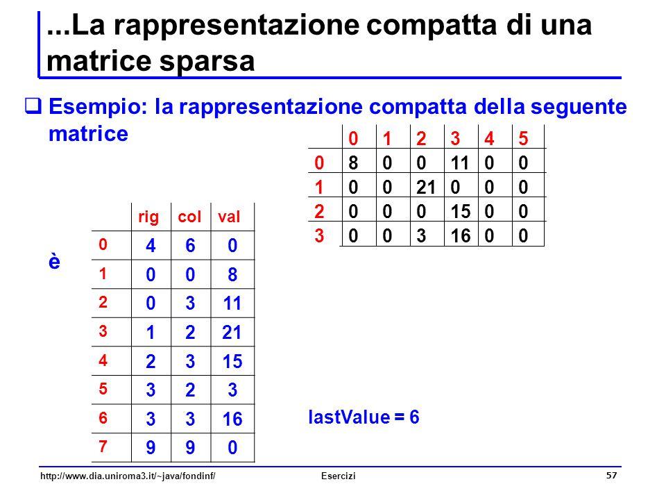 57 http://www.dia.uniroma3.it/~java/fondinf/Esercizi...La rappresentazione compatta di una matrice sparsa  Esempio: la rappresentazione compatta dell