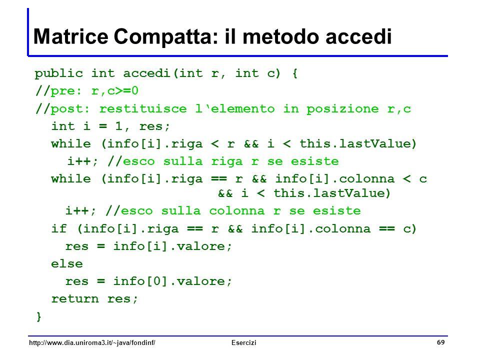 69 http://www.dia.uniroma3.it/~java/fondinf/Esercizi Matrice Compatta: il metodo accedi public int accedi(int r, int c) { //pre: r,c>=0 //post: restit