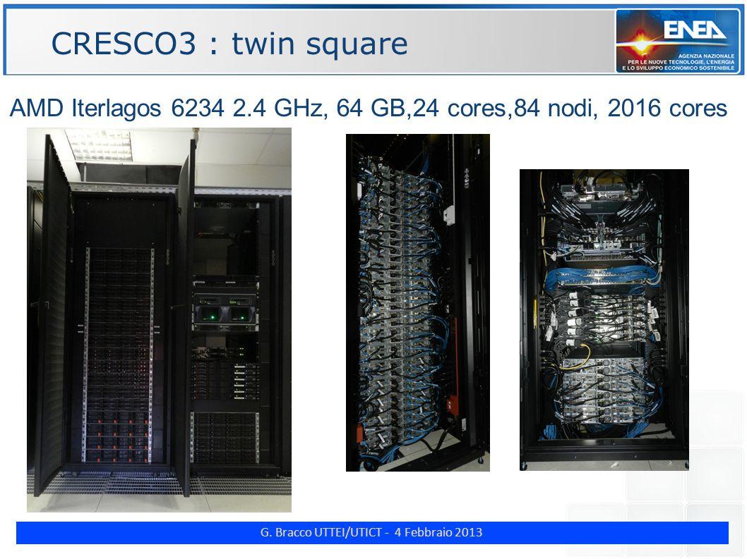 G. Bracco UTTEI/UTICT - 4 Febbraio 2013 ENE AMD Iterlagos 6234 2.4 GHz, 64 GB,24 cores,84 nodi, 2016 cores CRESCO3 : twin square