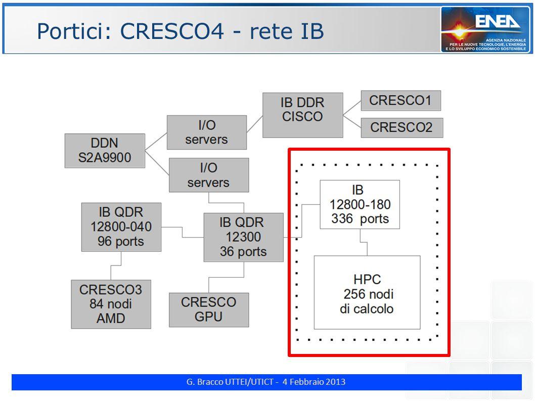 G. Bracco UTTEI/UTICT - 4 Febbraio 2013 ENE Portici: CRESCO4 - rete IB